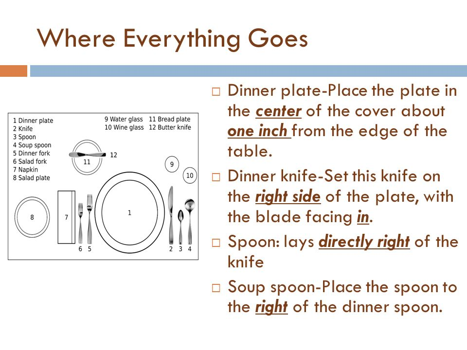 PLACE SETTINGS & ETIQUETTE. What is a cover?  The cover is a place ...