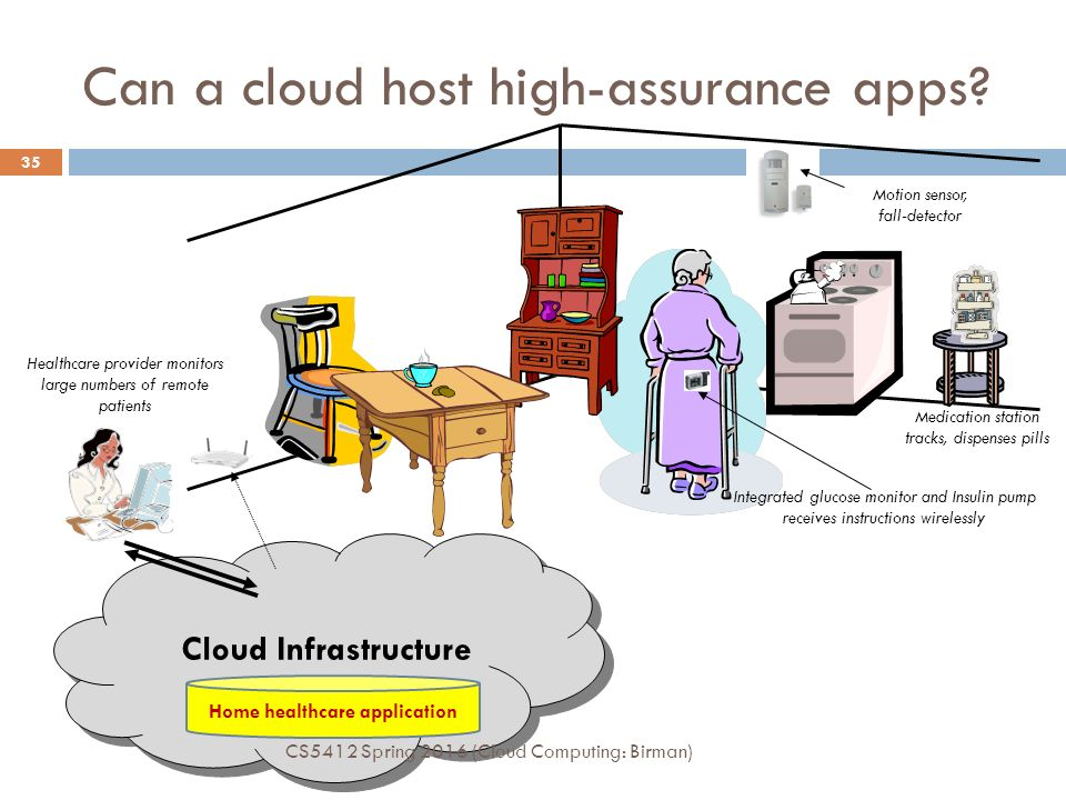 cs5412 spring 2016 cloud computing ken birmanlecture 1 cs5412