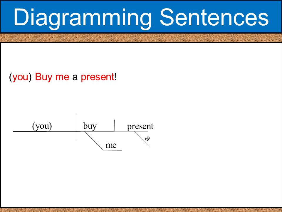 English 10 4 january 2016 ites on diagramming sentences ppt 17 diagramming sentences here is the test testis here the ccuart Images