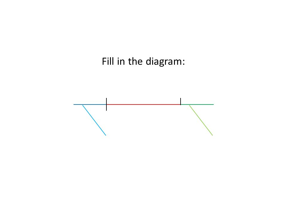 Levels 1 5 which sentence contains a direct object a did you 5 fill in the diagram ccuart Images
