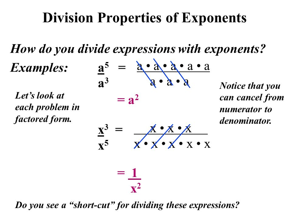 properties of exponents  by r villar all rights reserved   division properties
