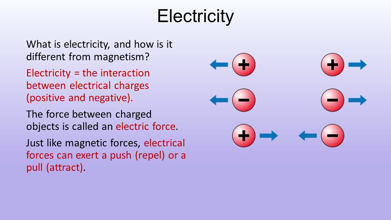 What is electricity 20
