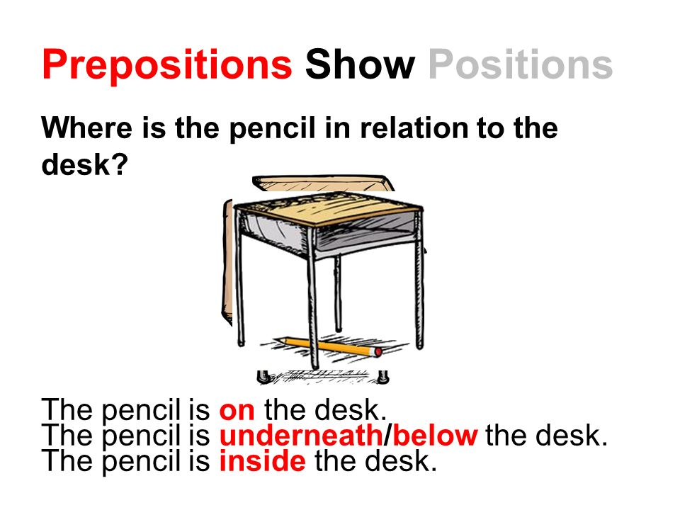 Prepositions Show Positions Where is the pencil in relation to the desk.