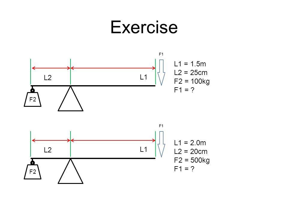 Loads Forces L1 L2 F2 F1 F1 X L1 F2 X L2 F1 L2 X F2 L1