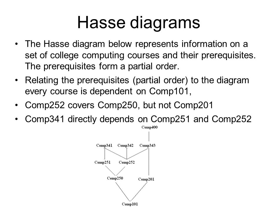 Hasse diagram linguistics auto electrical wiring diagram computing fundamentals 2 lecture 4 lattice theory lecturer patrick rh slideplayer com hasse diagram poset of a hasse diagram poset of a ccuart Image collections