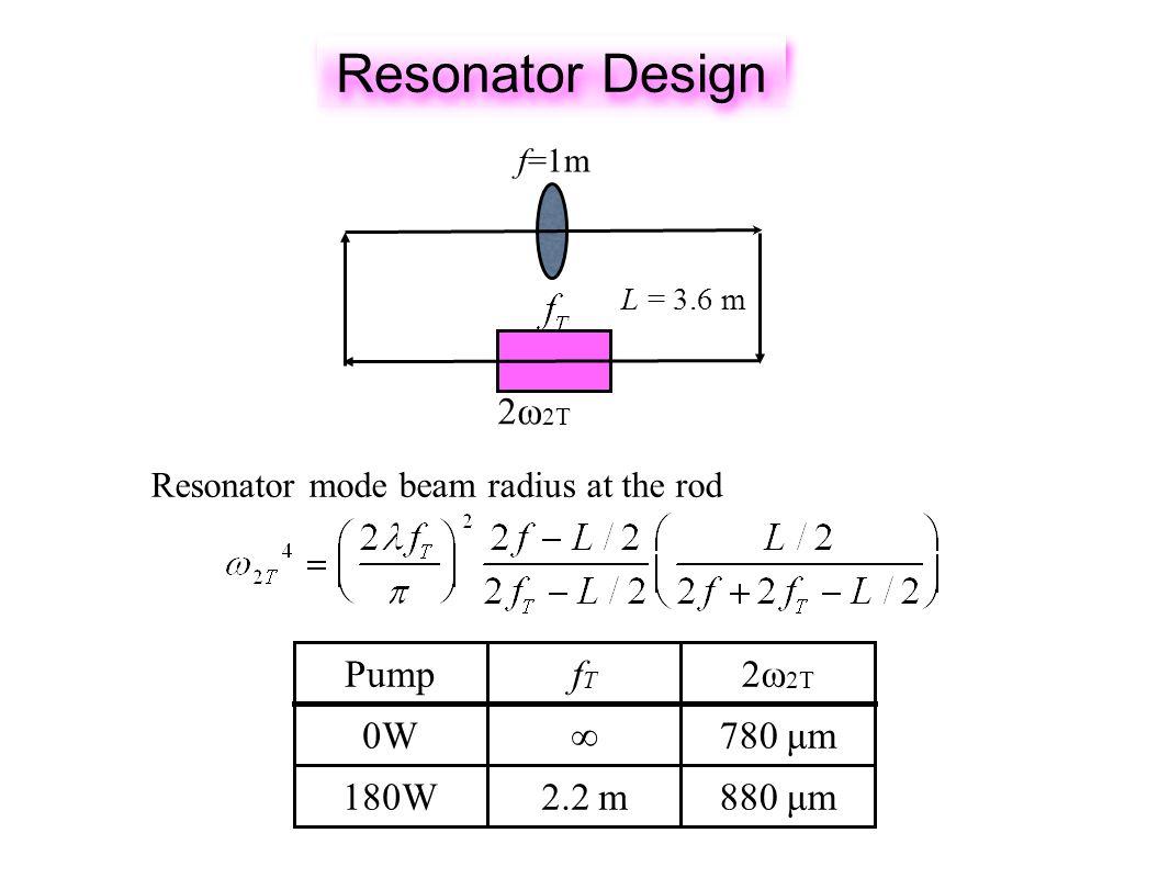 Laser Plasma X Ray Source Nm Ns Blight Point M880 Wiring Diagram 6 Resonator Mode Beam Radius At The Rod Pumpftft 2 2t 0w780 M 180w22 F1m L 36 Design