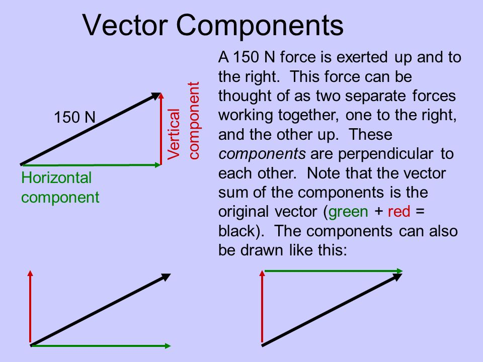 how to solve vector problems