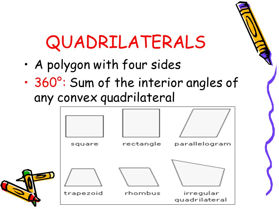 2 quadrilaterals a polygon with four sides 360 sum of the interior angles of any convex quadrilateral