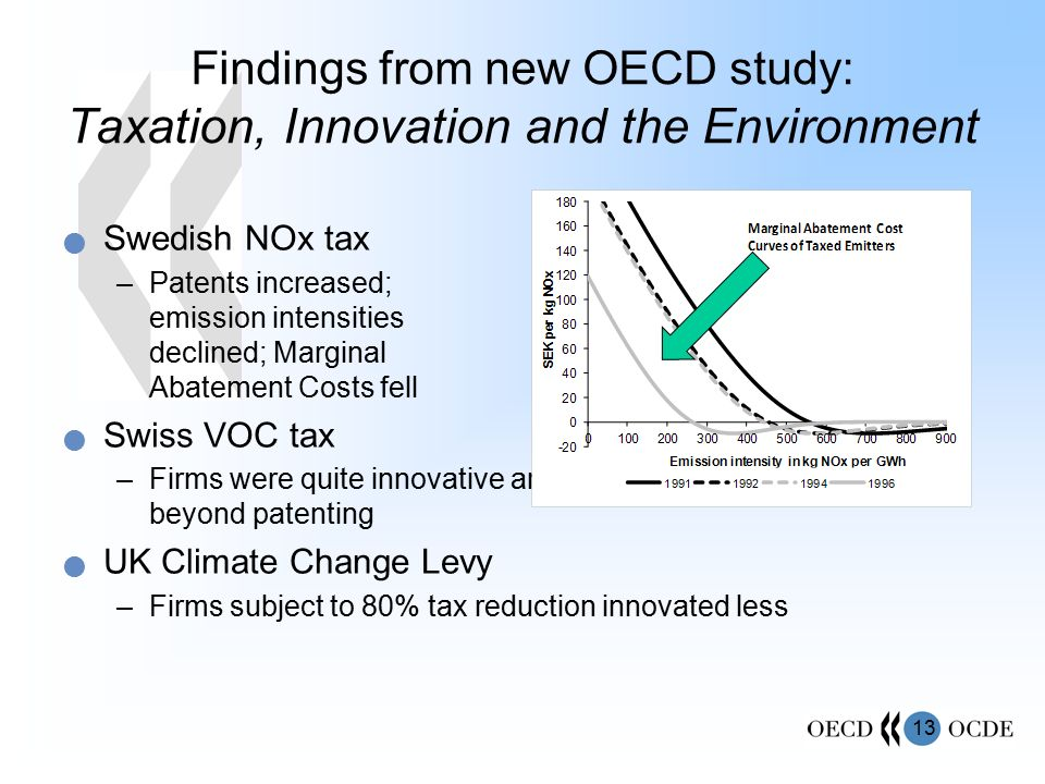 Environmental Taxation and Development: A Scoping Study