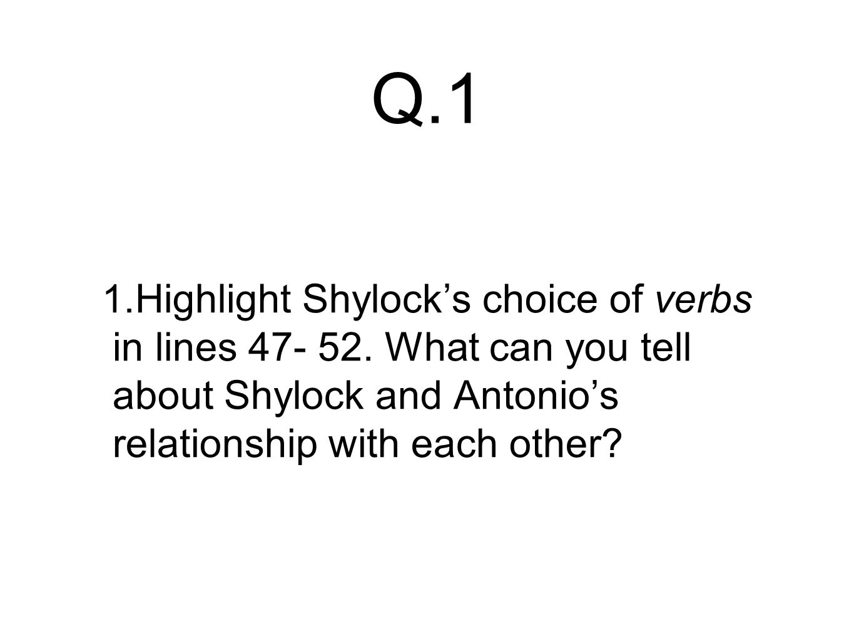 words to describe shylock