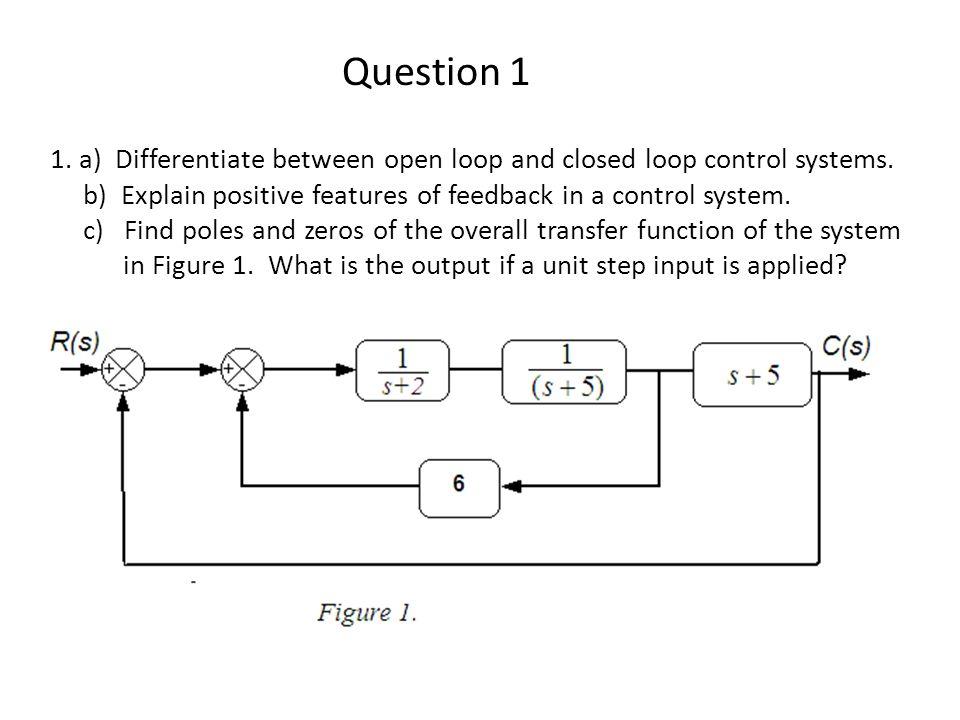 TUTORIAL EKT 308 Computer Network  Question 1 1  a) Differentiate