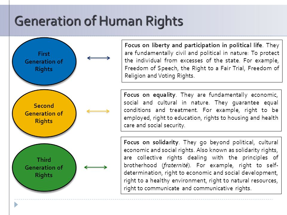 examples of individual rights in health and social care