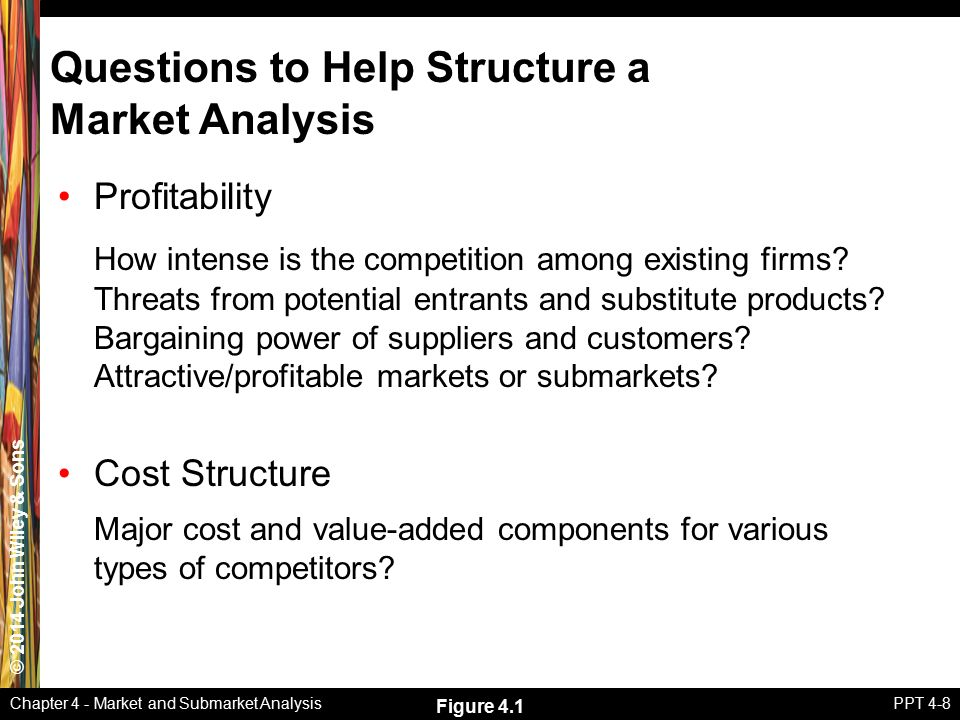 2014 John Wiley Sons Chapter 4 Market And Submarket