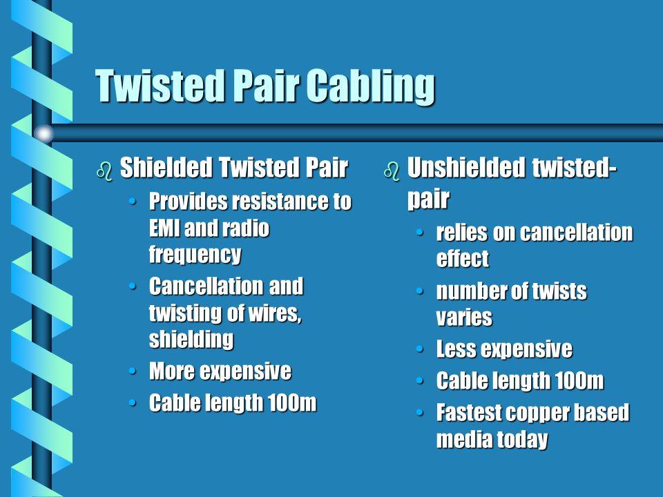 NETWORKING MEDIA b Shielded twisted-pair - 2 pair, 150 ohm b ...