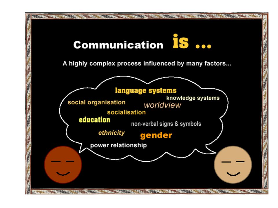 Think like a wise man but communicate in the language of the people language problems jargon and abbreviations ambiguity different languages jargon a word or phrase which has technical or specialised meaning stopboris Choice Image