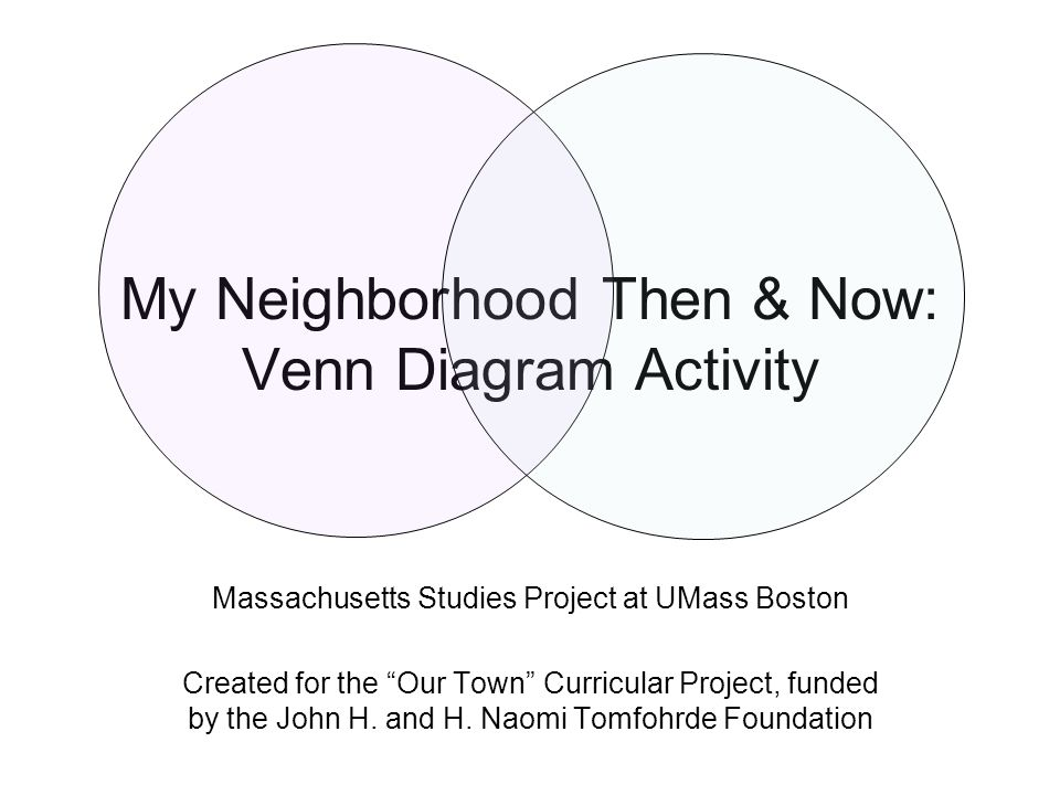My Neighborhood Then Now Venn Diagram Activity Massachusetts