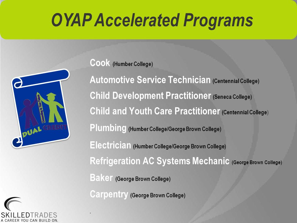 cover letter for oyap