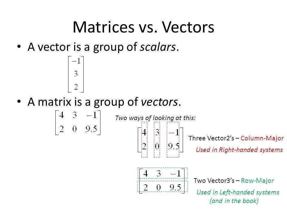 Matrices, Vectors, and 3D Math