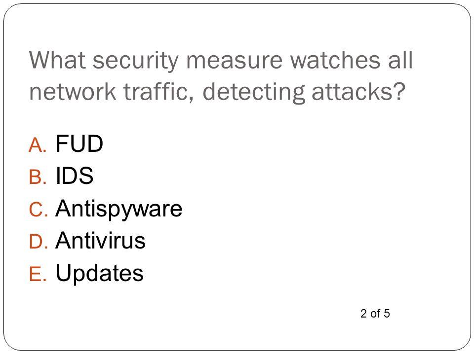 antivirus e antispyware