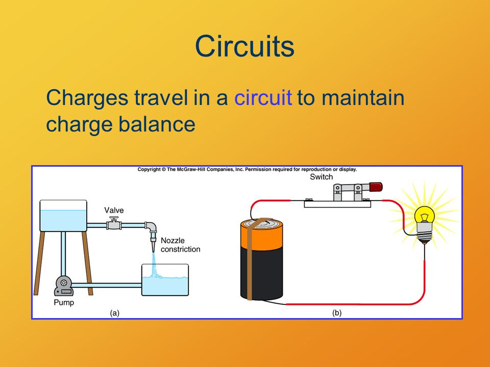 Circuits Charges travel in a circuit to maintain charge balance