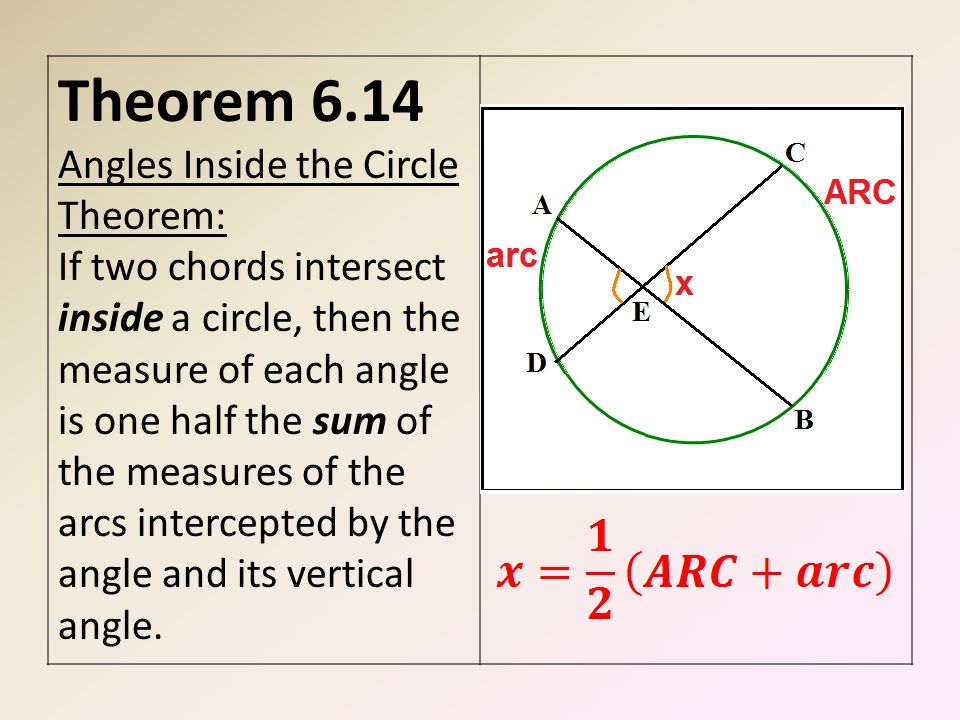 65 Other Angle Relationships In Circles Theorem 613 If A Tangent