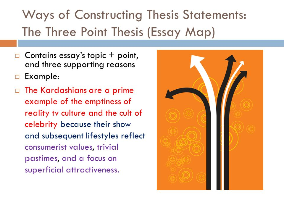 three part analytical thesis