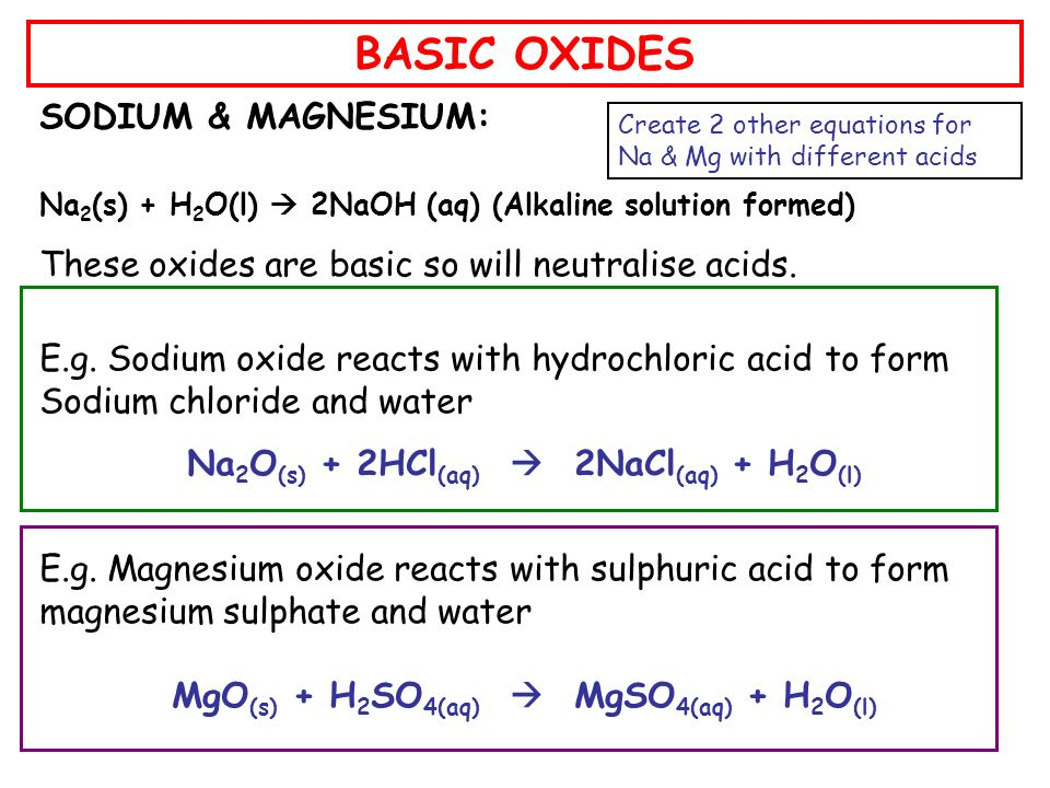 Title Lesson 4 Period 3 Oxides Learning Objectives Understand And