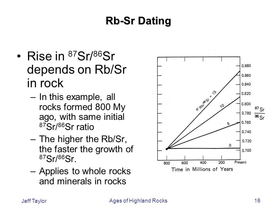 Rb sr age dating