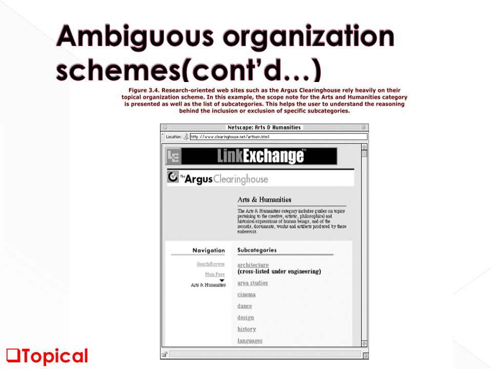 topical organization example
