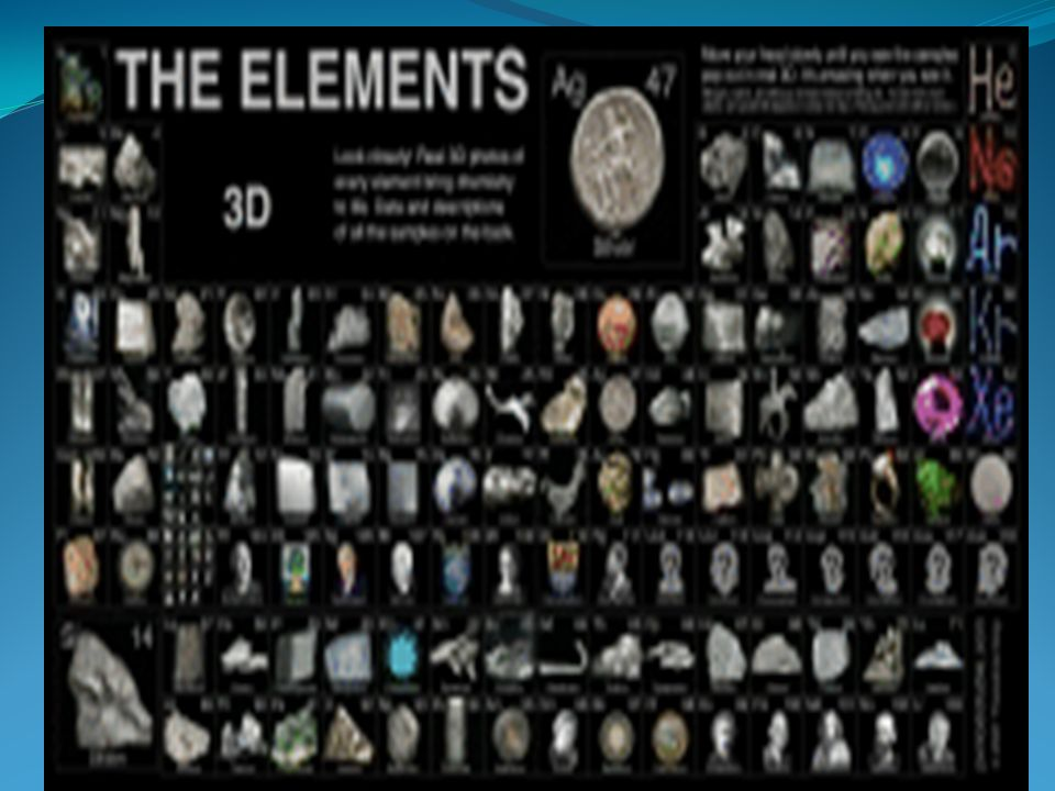 How does the periodic table look like i groupfamily vertical 2 urtaz Gallery