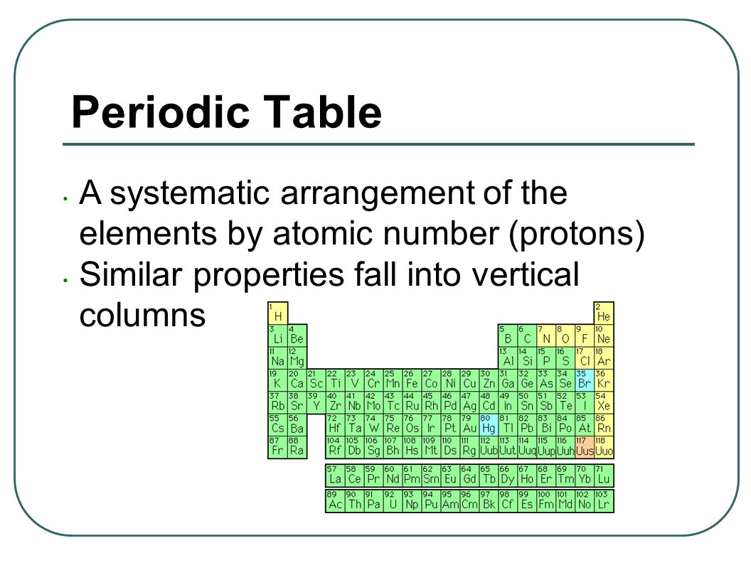 Unit 4 The Periodic Table History And Trends Chapters 6 7 Test