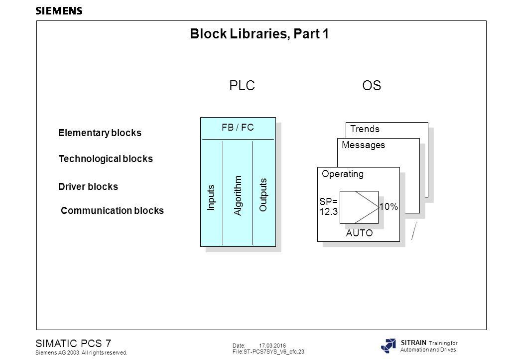 Date: File:ST-PCS7SYS_V6_cfc 1 SIMATIC PCS 7 Siemens AG All