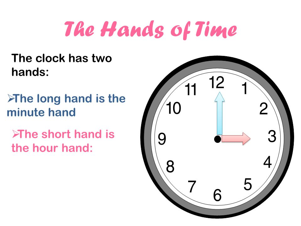 The Hands of Time  The long hand is the minute hand  The short hand is the  hour hand: The clock has two hands: - ppt download