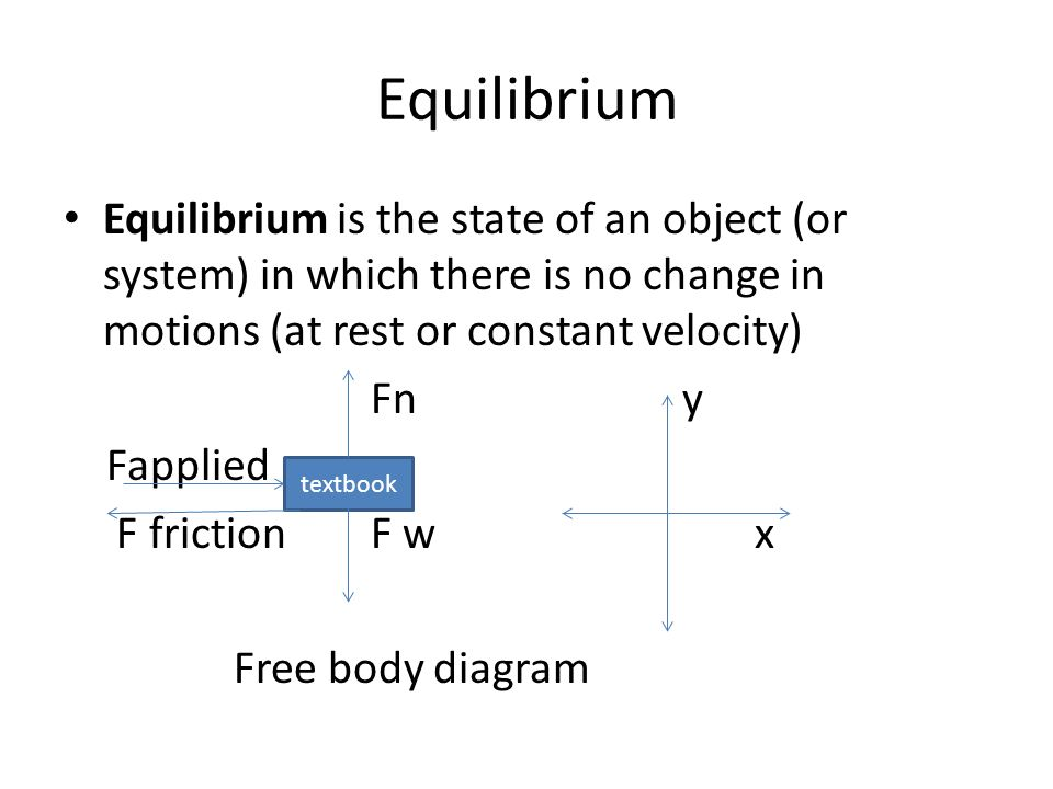 Net force free body diagram newtons second law ppt download 7 equilibrium equilibrium ccuart Gallery