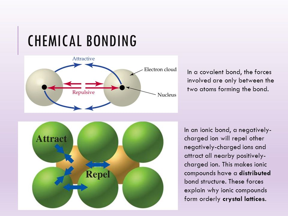 Unit 5 Chemical Bonding And Geometry Ch1030 Mark Stacey Ppt