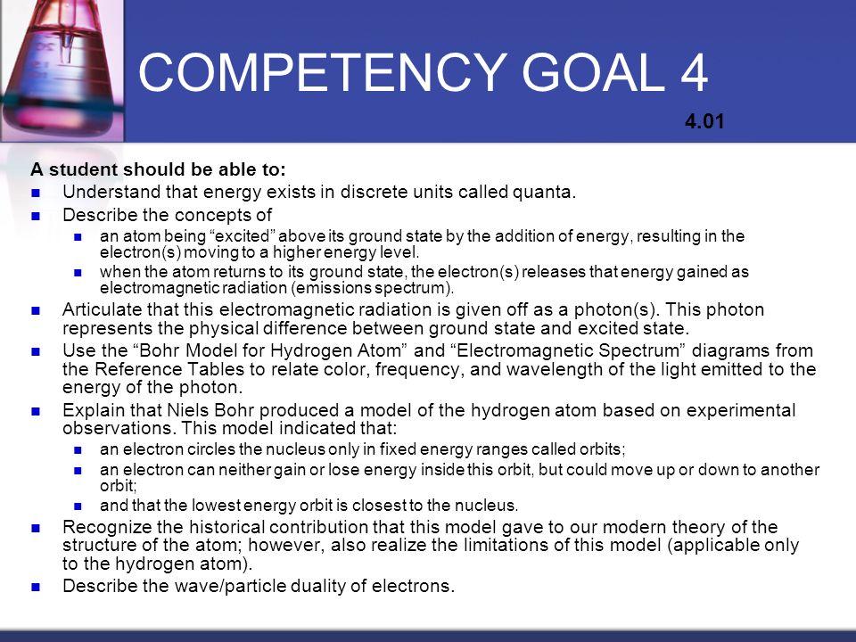 cda competency goal 4