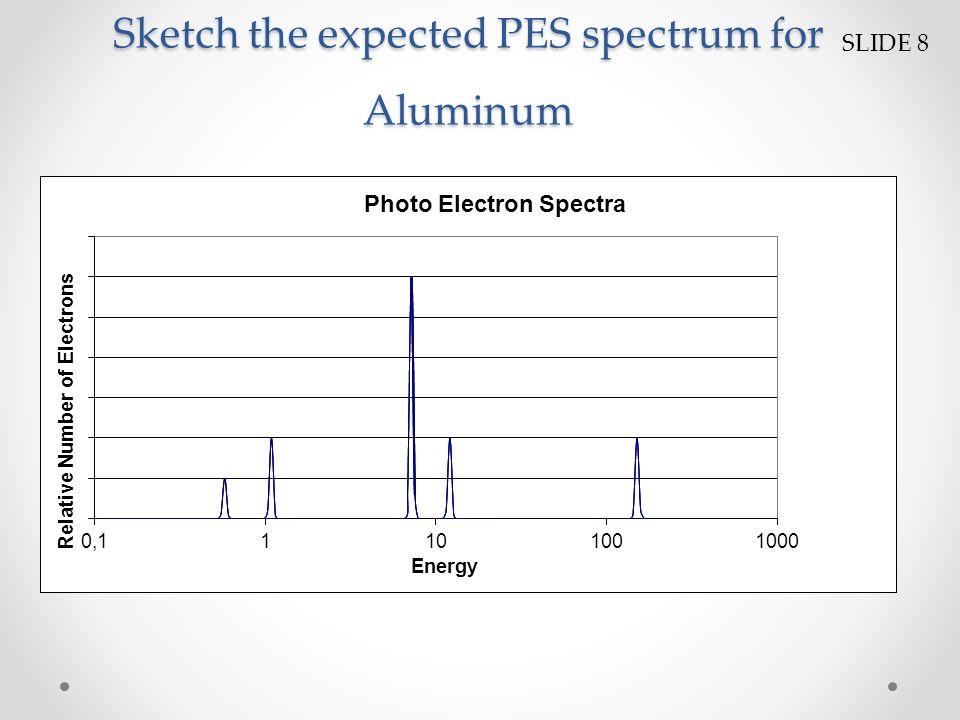 Pes Diagram Aluminum Wiring Diagram And Ebooks