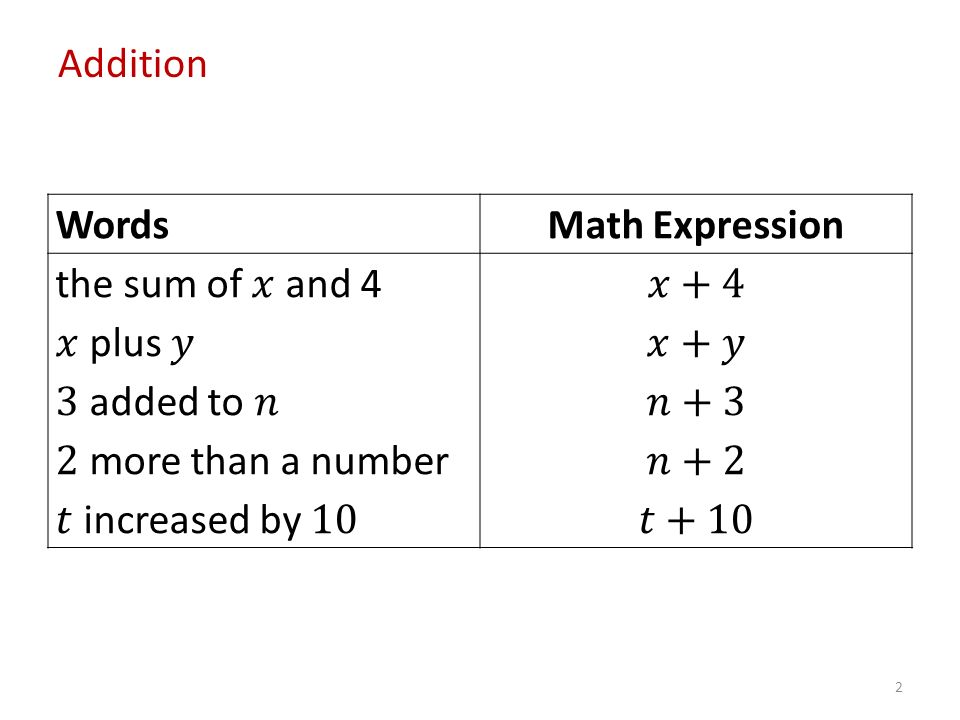 Math – Translating Word Sentences to Equations ppt download