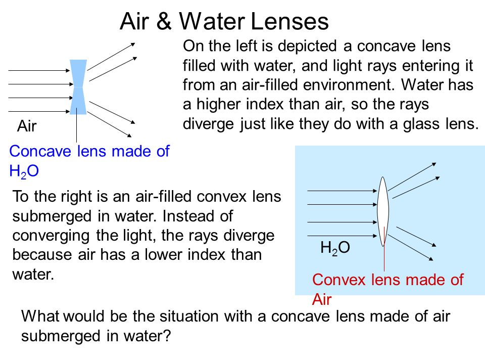 Refraction Speed of Light & Refraction light is extremely fast, 3