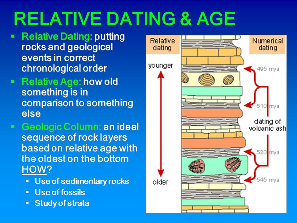 how does geologists use relative dating
