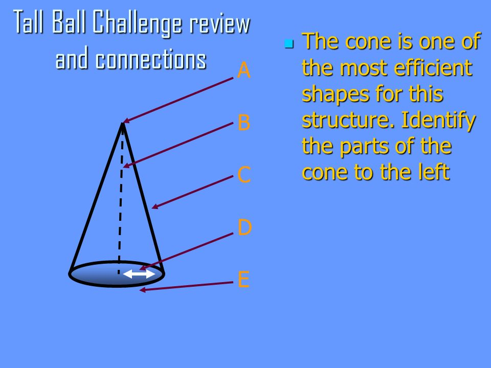 Tall Ball Challenge review and connections The cone is one of the most efficient shapes for this structure.