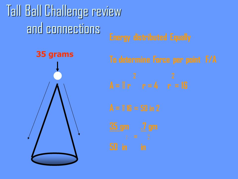 Tall Ball Challenge review and connections 35 grams Energy distributed Equally To determine Force per point F/A 2 2 A = ∏ r r = 4 r = 16 A = ∏ 16 ≈ 50 in 2 35 gm.7 gm 2 = 2 50 in in