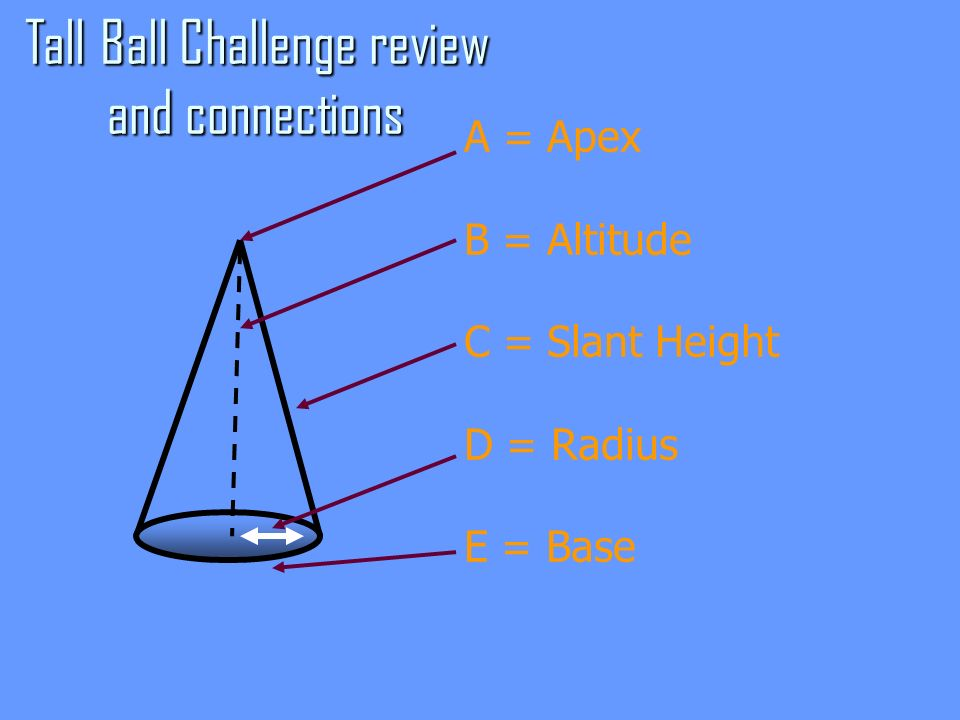 Tall Ball Challenge review and connections A = Apex B = Altitude C = Slant Height D = Radius E = Base