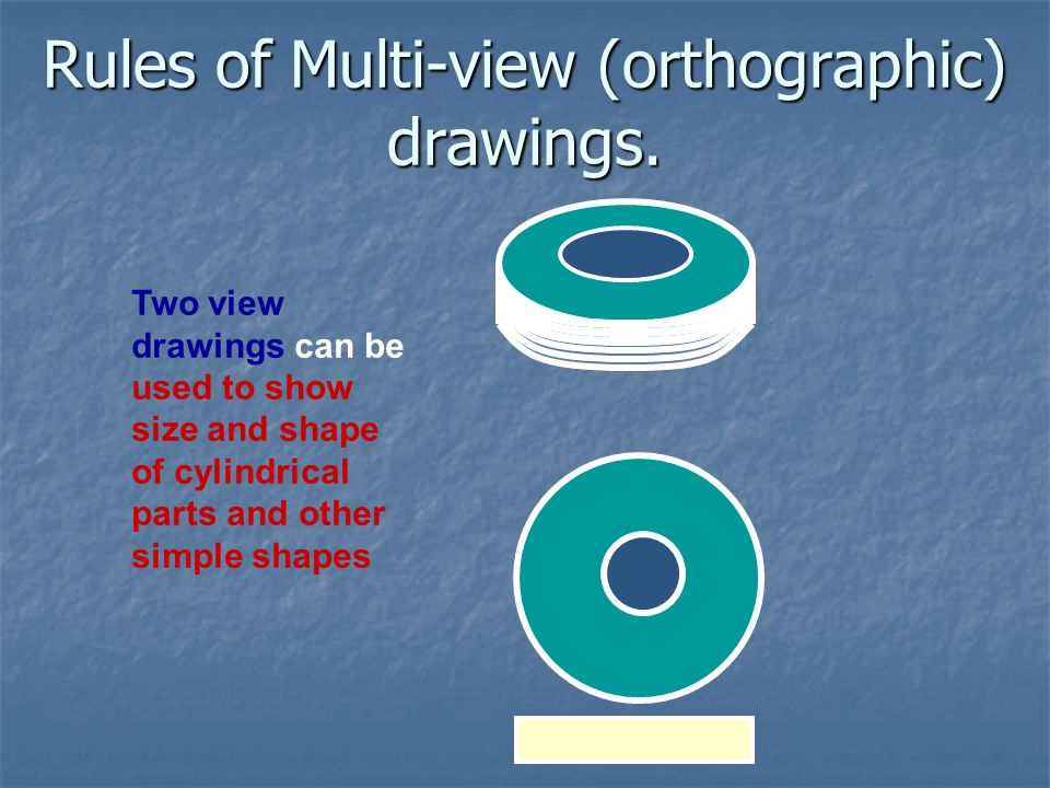 Rules of Multi-view (orthographic) drawings.