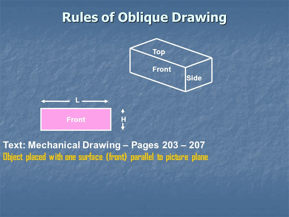 Rules of Oblique Drawing Top Front Side Front Text: Mechanical Drawing – Pages 203 – 207 Object placed with one surface (front) parallel to picture plane L H