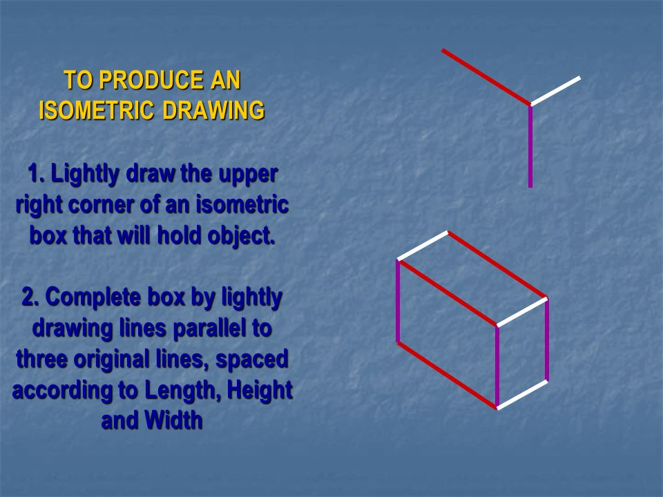 TO PRODUCE AN ISOMETRIC DRAWING 1.