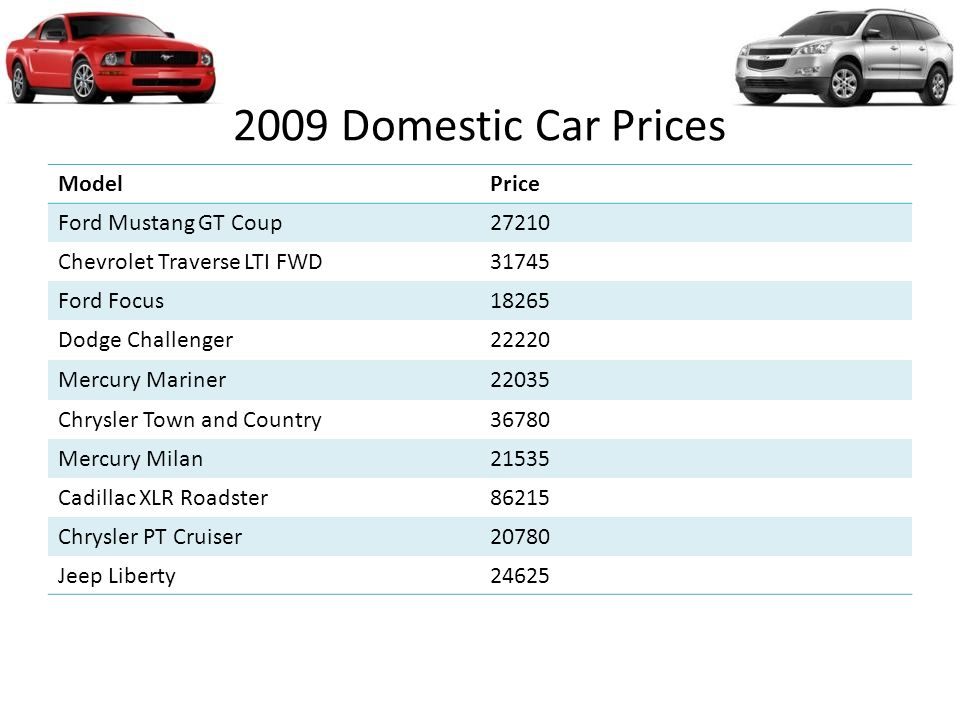 Domestic Vs Foreign Cars 2 2009