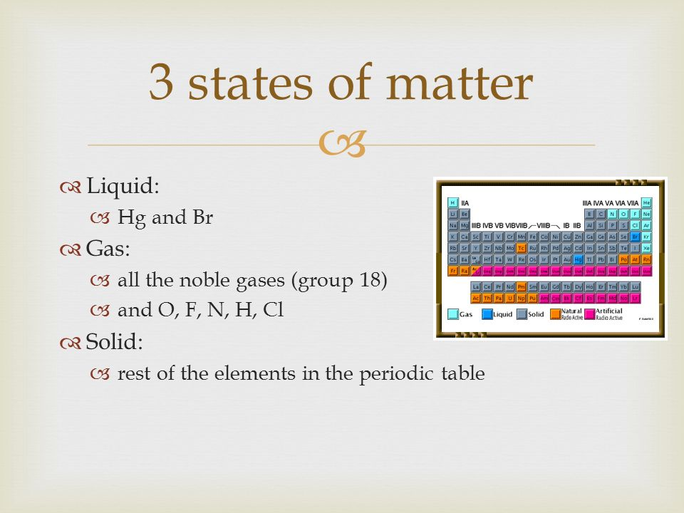 Hg And Br Gas All The Le Gases Group 18 O F N H Cl Solid Rest Of Elements In Periodic Table 3 States Matter