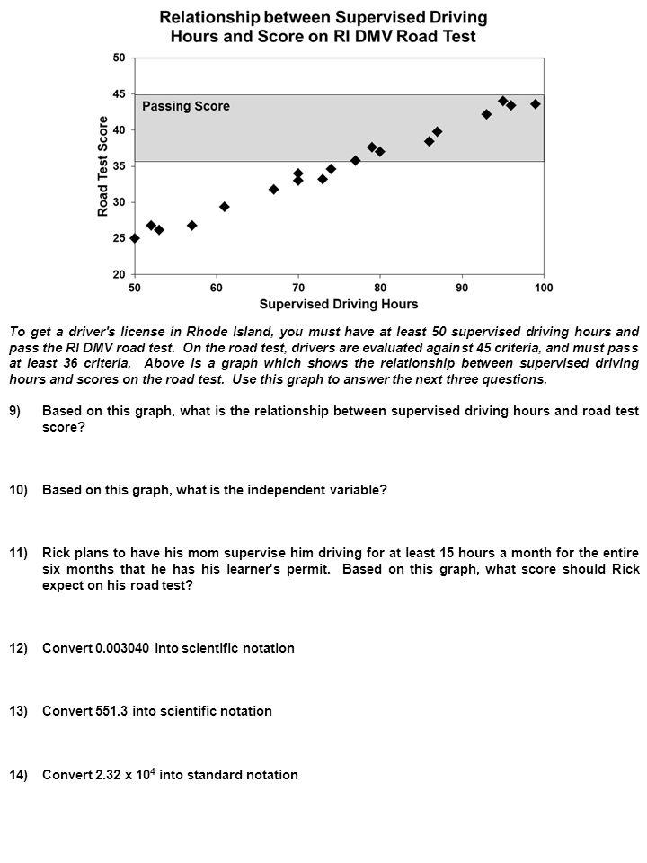 Chemistry Scientific Method Review Worksheet 1what Is Science