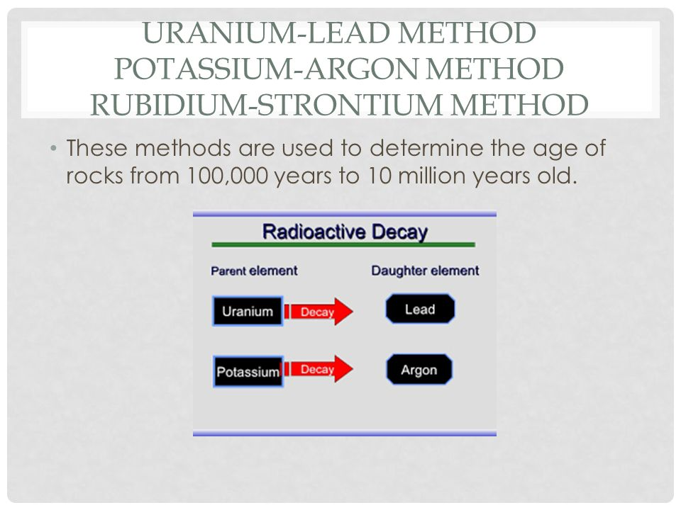 Uranium lead age dating definition relationship